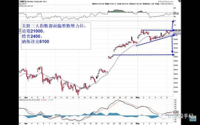 2017-05-09-BT美股03