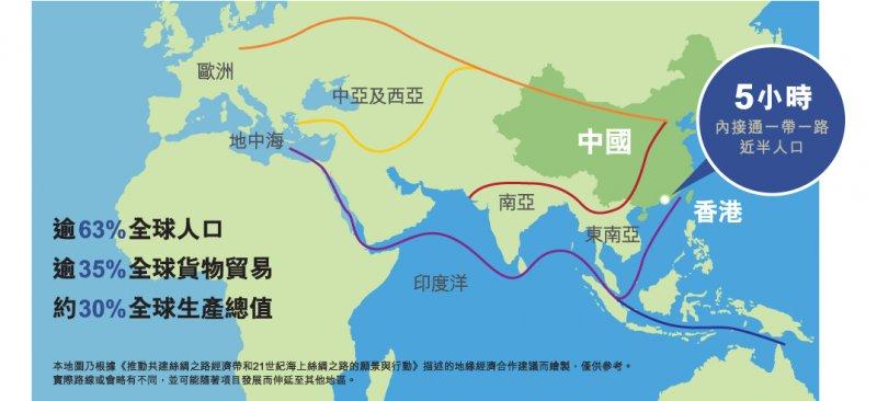 一帶一路示意圖。(香港貿發局官網)