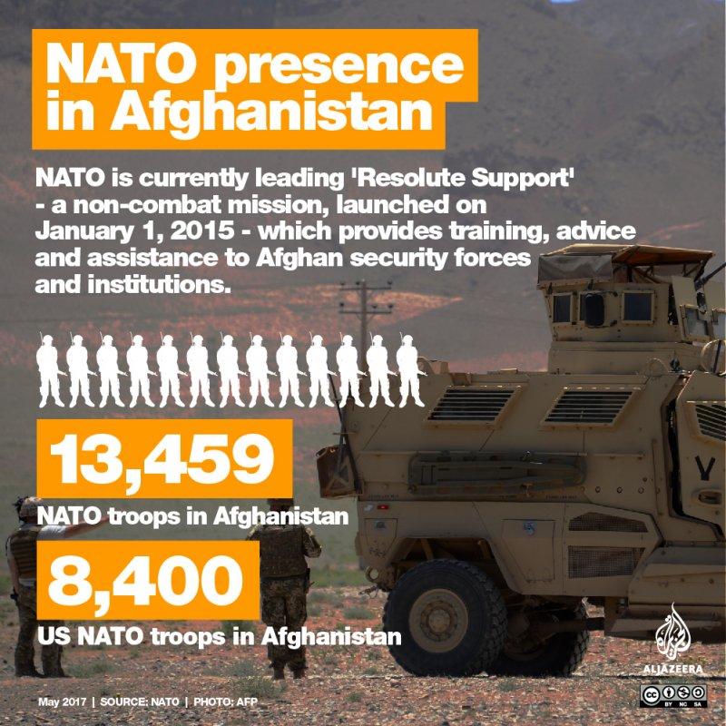 目前駐阿富汗美軍人數為8400人,此外北約(NATO)部隊也有大約5000人。(Al Jazeera)