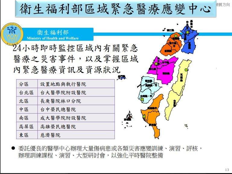 2017-06-20-衛福部區域緊急醫療應變中心-取自衛福部網站