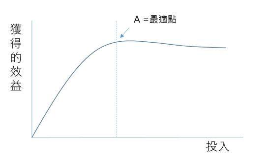 (圖/大人學提供)