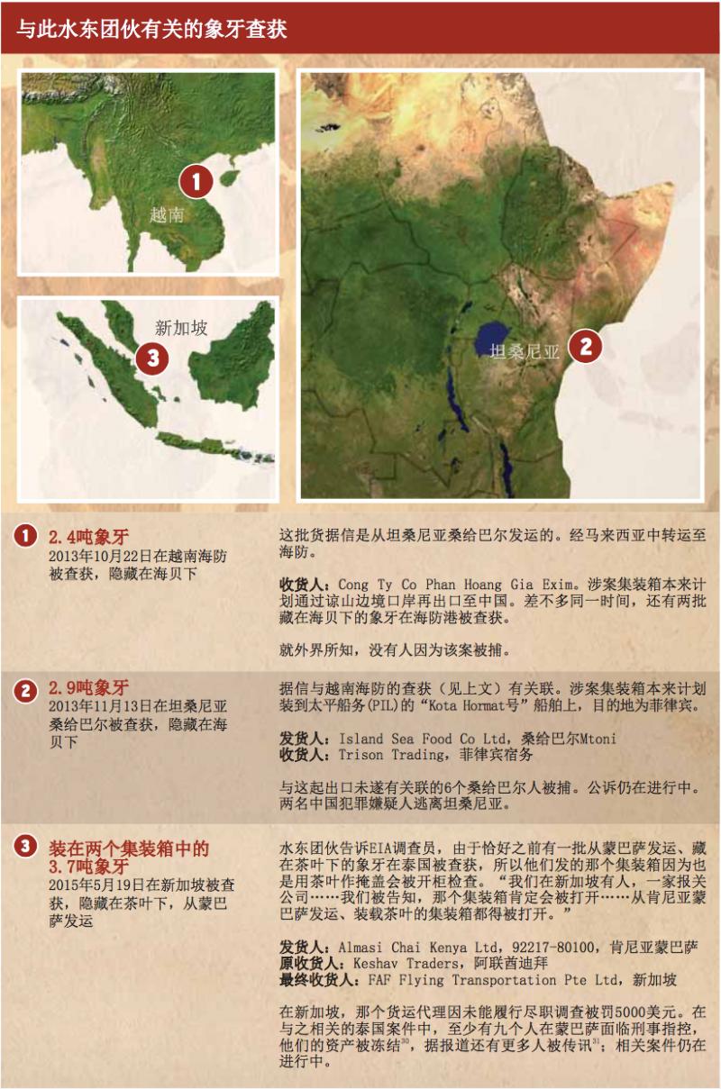 與水東集團有關的犯罪查獲紀錄。(EIA官網)