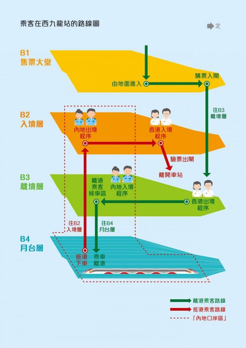香港政府發的「一地兩檢」說明手冊內頁。(截自網路)