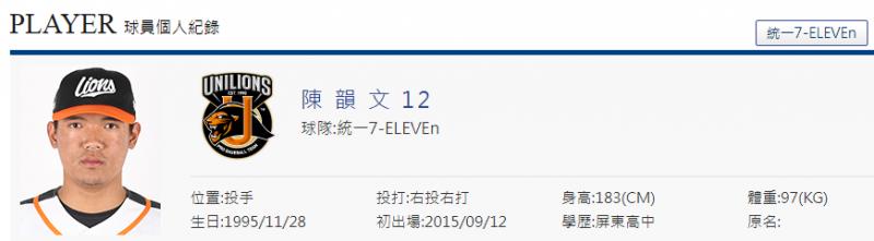 本週投手MVP:統一7-ELEVEn獅  陳韻文(圖/網石遊戲提供)