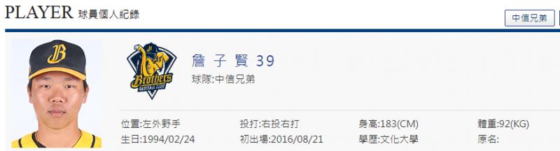 本週打者MVP:中信兄弟  詹子賢(圖/網石遊戲提供)