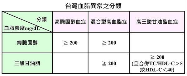 1(圖/華人健康網提供)