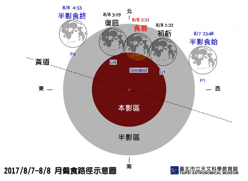 月偏食路徑示意圖。(取自台北天文館)
