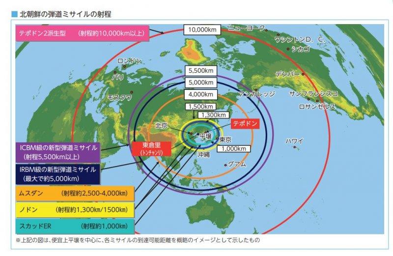 日本《防衛白皮書》中對北韓導彈的示意圖。(截圖自防衛白皮書)