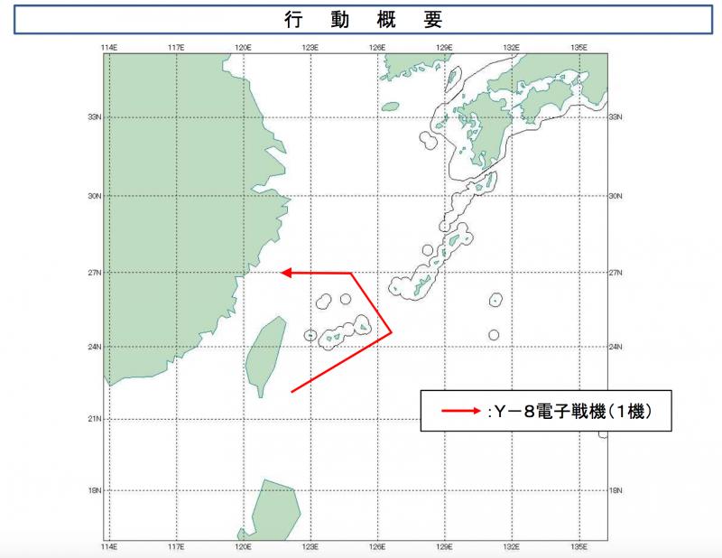 中國運-8電戰機9日繞台飛行的軌跡示意圖。