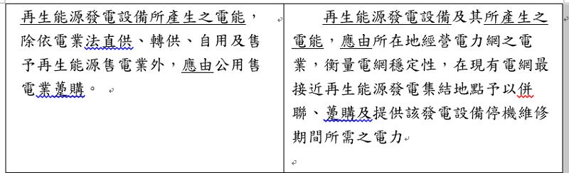 圖 9~2