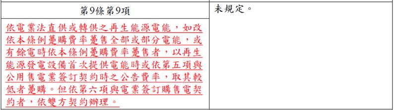 圖 9~4