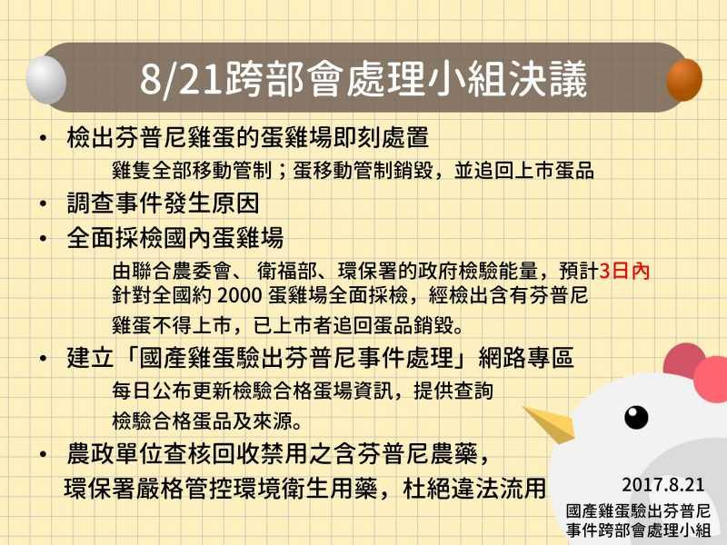 20170824-芬普尼雞蛋案。跨部會在8月21日成立處理小組,啟動芬普尼雞蛋調查。(農委會提供)