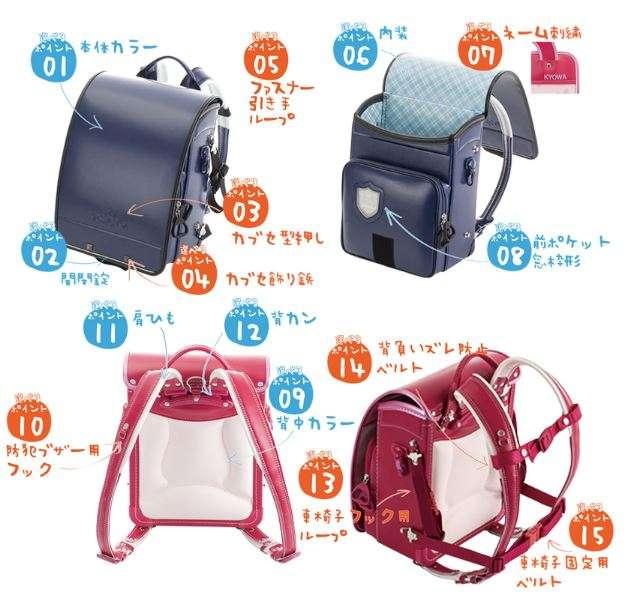 專為行動不便的學童設計的書包,可掛在輪椅上。(翻攝fuwarii官網)