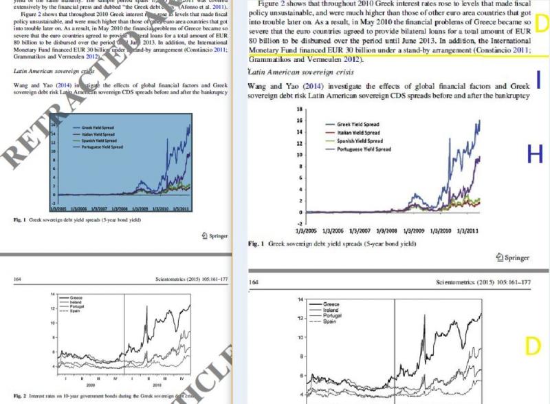 圖4- 被撤除論文的第163-164頁(左)與我當初的舉證頁面(右)。(劉任昌提供)