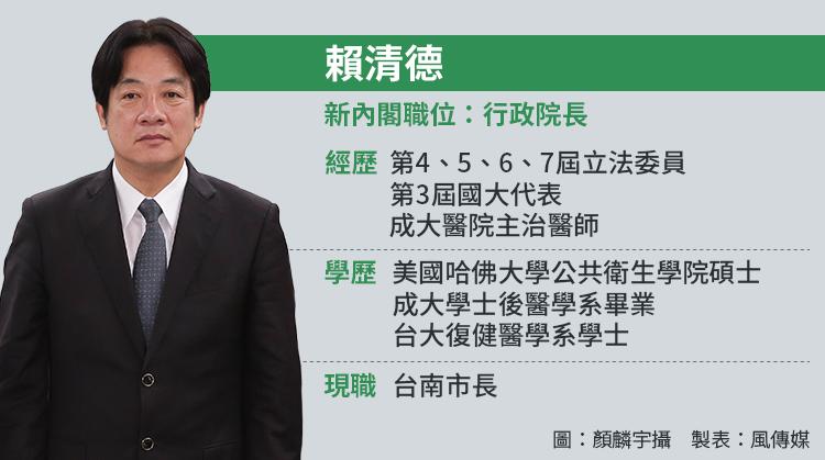 20170905-003-行政院長賴清德小檔案