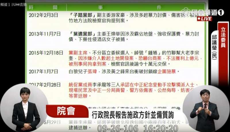 立委邱議瑩提出統促黨成員犯罪行為。(取自國會直播畫面)