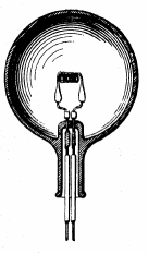 燈泡發明出自誰手尚有爭議,但保證愛迪生不是第一人。(圖/wikimedia commons)
