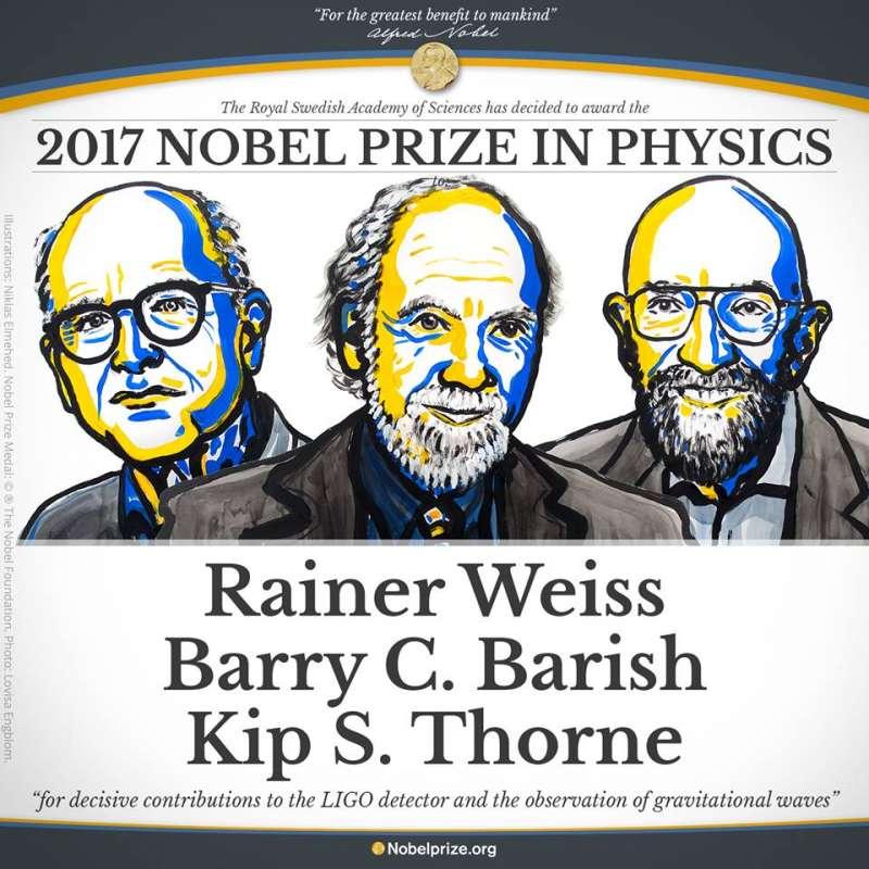 2017諾貝爾物理學獎得主。(圖/諾獎委員會)