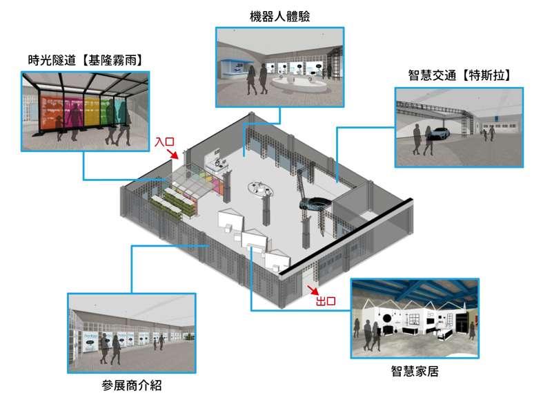 產博會的智慧生活館的各區配置圖。(圖/基隆市府提供)