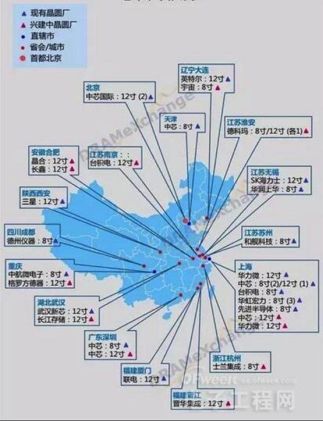 中國半導體廠分布圖。(作者林義郎提供)