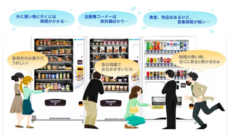 日本FamilyMart自動販售機銷售模式示意圖。(取自日本FamilyMart官網)