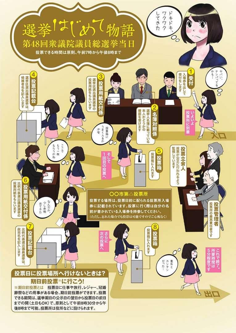 日本國會選舉方法。(取自市民連合)