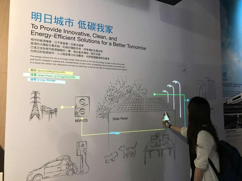 綠築跡展中的「明日城市 低碳我家」展區,以導電油墨結合動態投影,以輕鬆的手繪風格讓民眾理解未來電網的樣貌(圖/台達提供)
