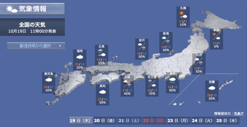 日本19日各地氣溫預報。(日本氣象廳)