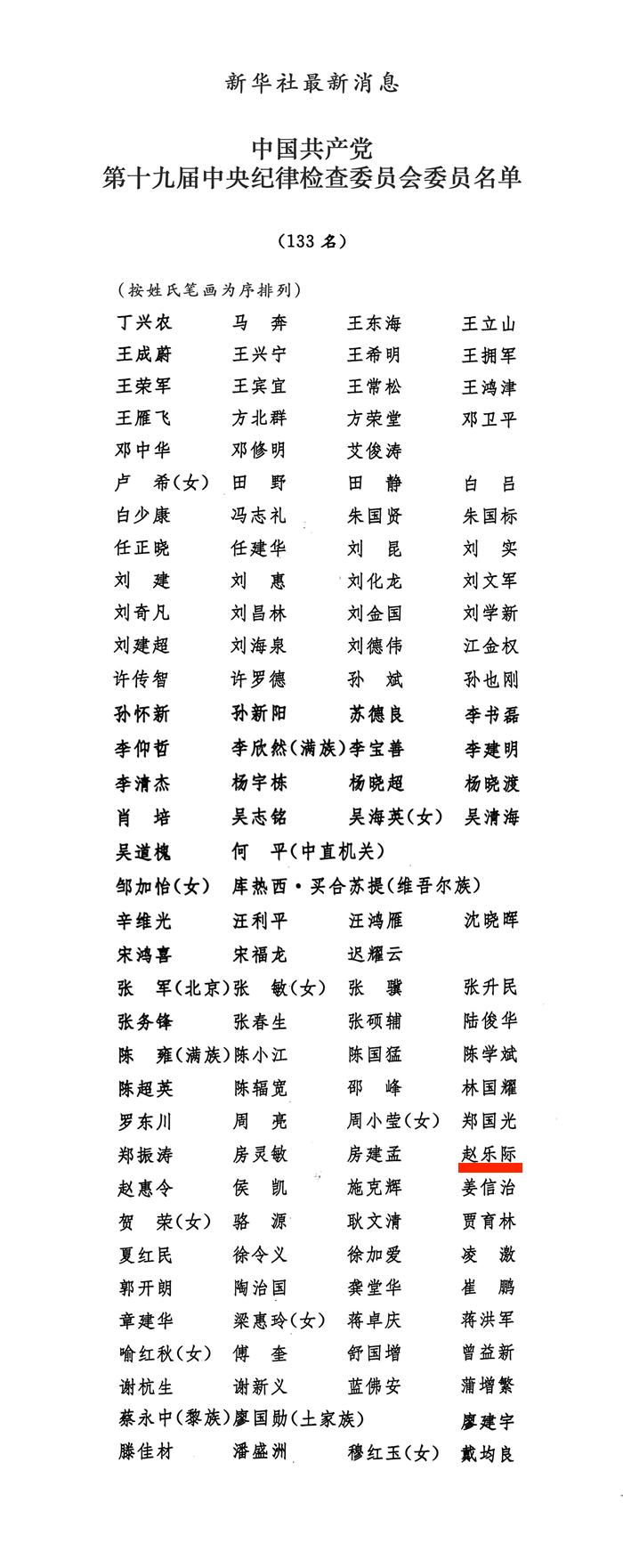 第十九屆中共中紀委名單。