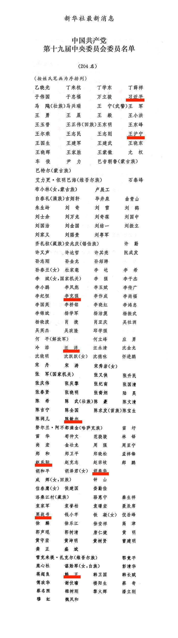 第十九屆中共中央委員名單。