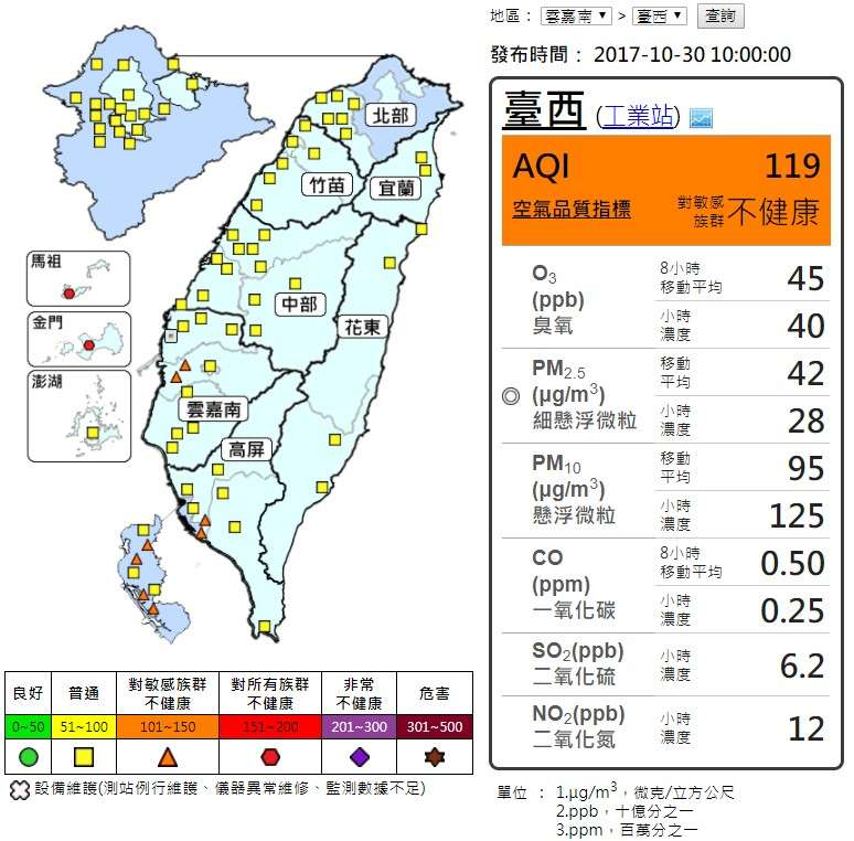 10月30日雲嘉南空氣品質(CWB)