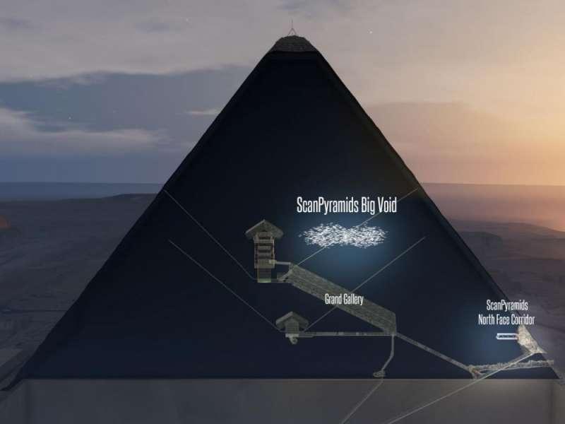 埃及吉薩大金字塔(Great Pyramid of Giza)內部的神祕中空結構(HIP, Twitter)