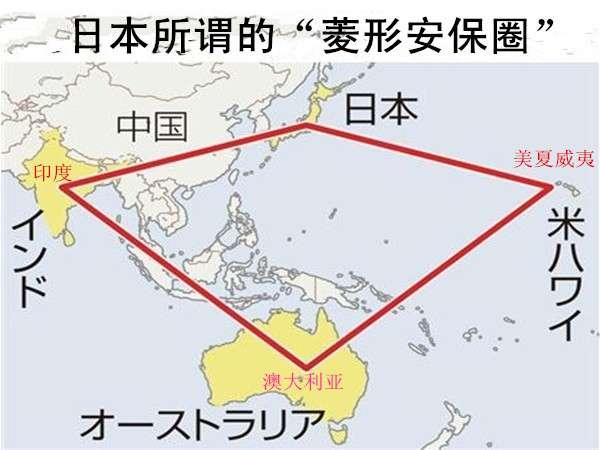 日本首相安倍晉三提出的「安全保障鑽石」(菱形安保圈)(取自網路)