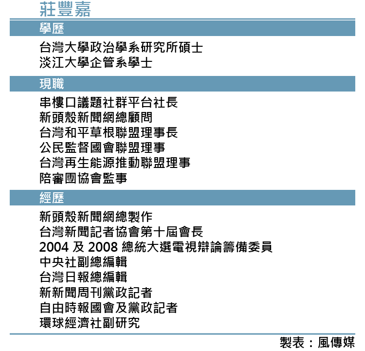 20171107-SMG0035-莊豐嘉小檔案