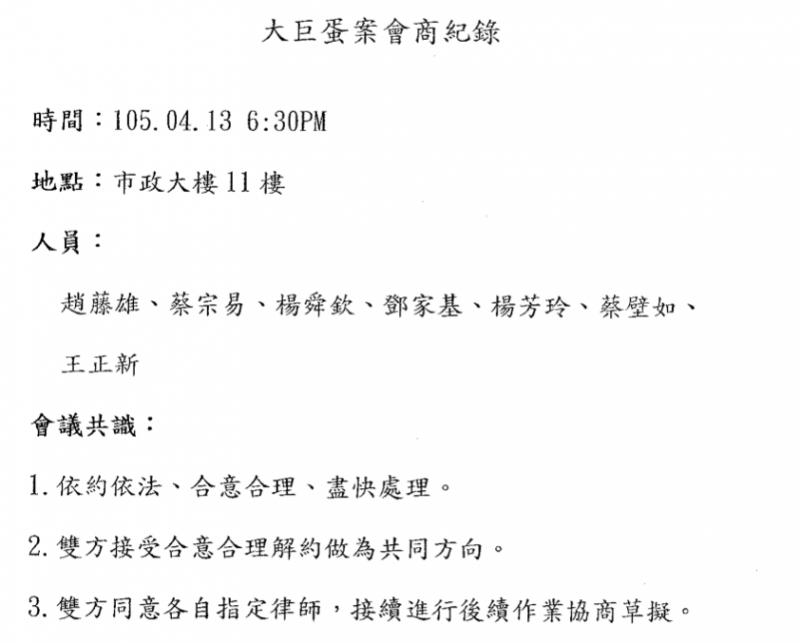 20171116-大巨蛋案會商紀錄。(台北市政府提供)