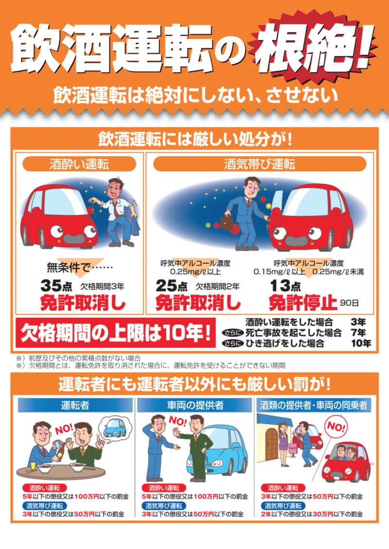 日本警察廳的反酒駕宣傳海報。(日本警察廳)
