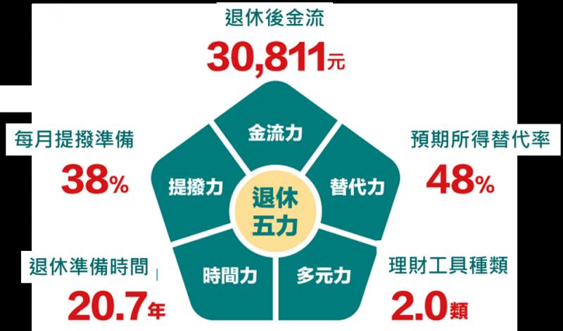 (圖/中國信託銀行提供)