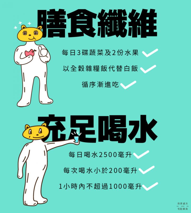 (圖/政昇處方宅配藥局iHealth提供)