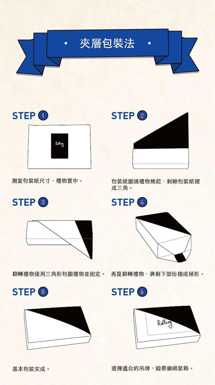 (圖/Pinkoi設計誌提供)