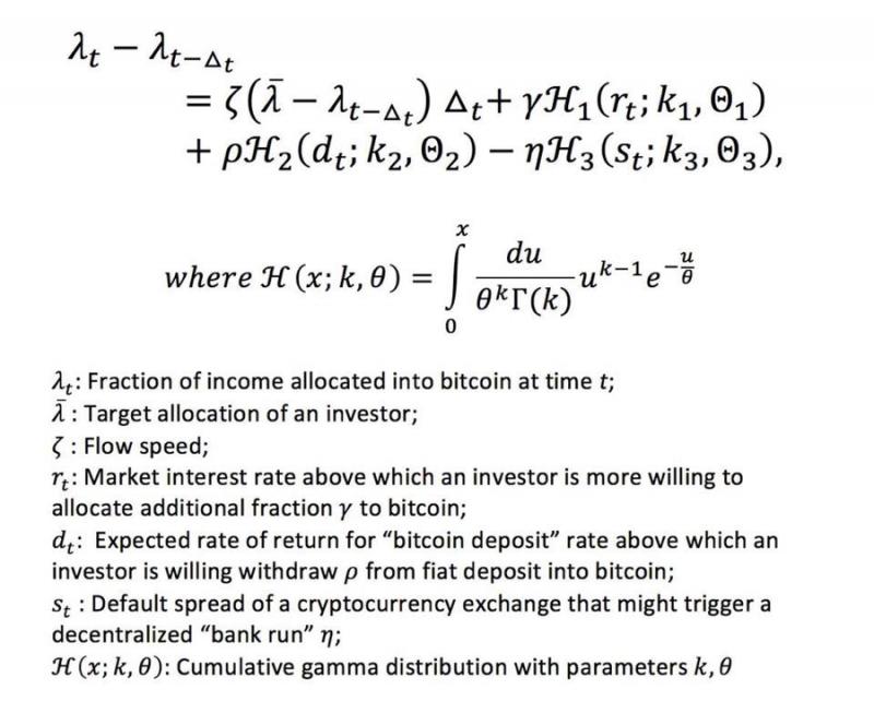 圖四。構建比特幣流動性模型的初步嘗試。(取自源鉑資本)huitianggrrmmd