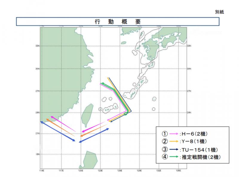 中國在日本統合幕僚監部發佈的示意圖上多補了六筆飛行軌跡,強調自己是「繞島飛行」。