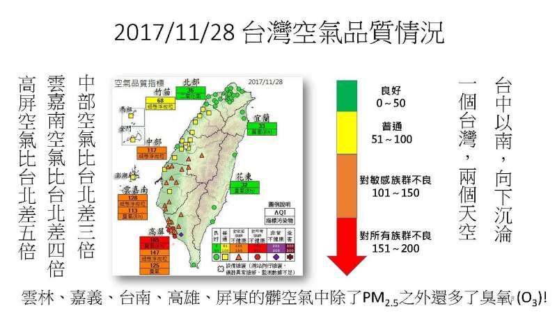 2017/11/28 台灣空氣品質情況。(詹長權提供)