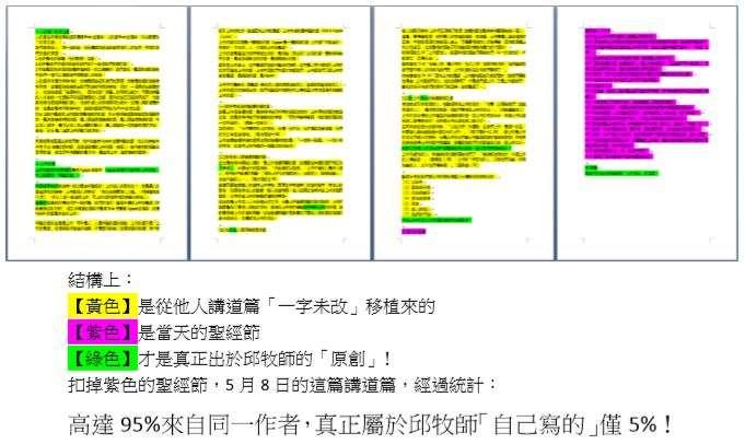 2017-12-24-義光基督長老教會專題配圖-洪增陽整理出抄襲部分。