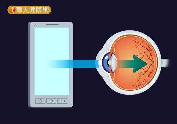 藍光是一種人體肉眼可直接看見的可見光,無論是太陽光、電視,以及電腦、手機等3C產品,都有藍光的存在。(圖/華人健康網)