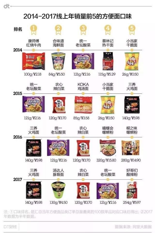 中國財經媒體《21世紀商業評論》蒐集阿里巴巴數據,作初的評比。(取自21世紀商業評論)