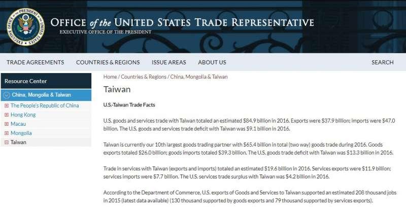 20180124-美國貿易代表署(USTR)官網撤除中華民國國旗圖樣。(取自美國貿易代表署官網)