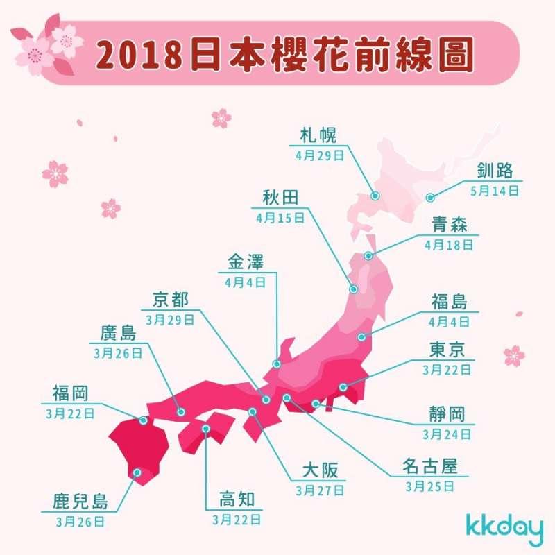 2018日本櫻花前線圖。(圖/KKday提供)