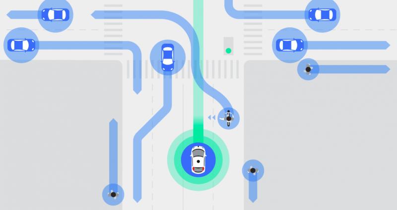 Google旗下的自動駕駛車Waymo已接近可上路標準。(圖/Waymo官網)