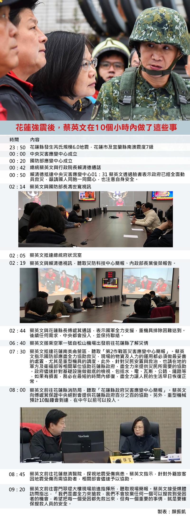 20180207-SMG0035- 花蓮強震後,蔡英文在10個小時內做了這些事.png