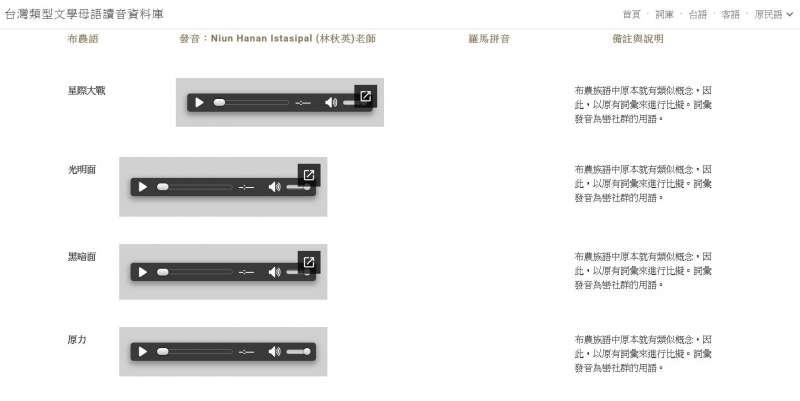 2018-02-08-台灣類型文學母語語音資料庫,布農族語頁面02。(取自資料庫網站)